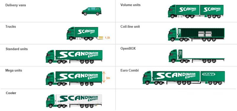 scandinavian express