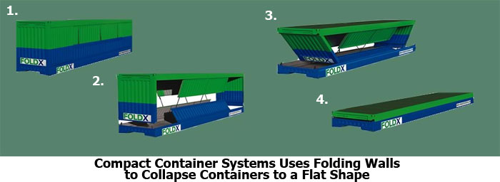 Collapsible_Container2